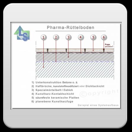 Chemikalienbeständige Keramische Bodenbeläge PharmaRüttelboden - Platten verlegearten